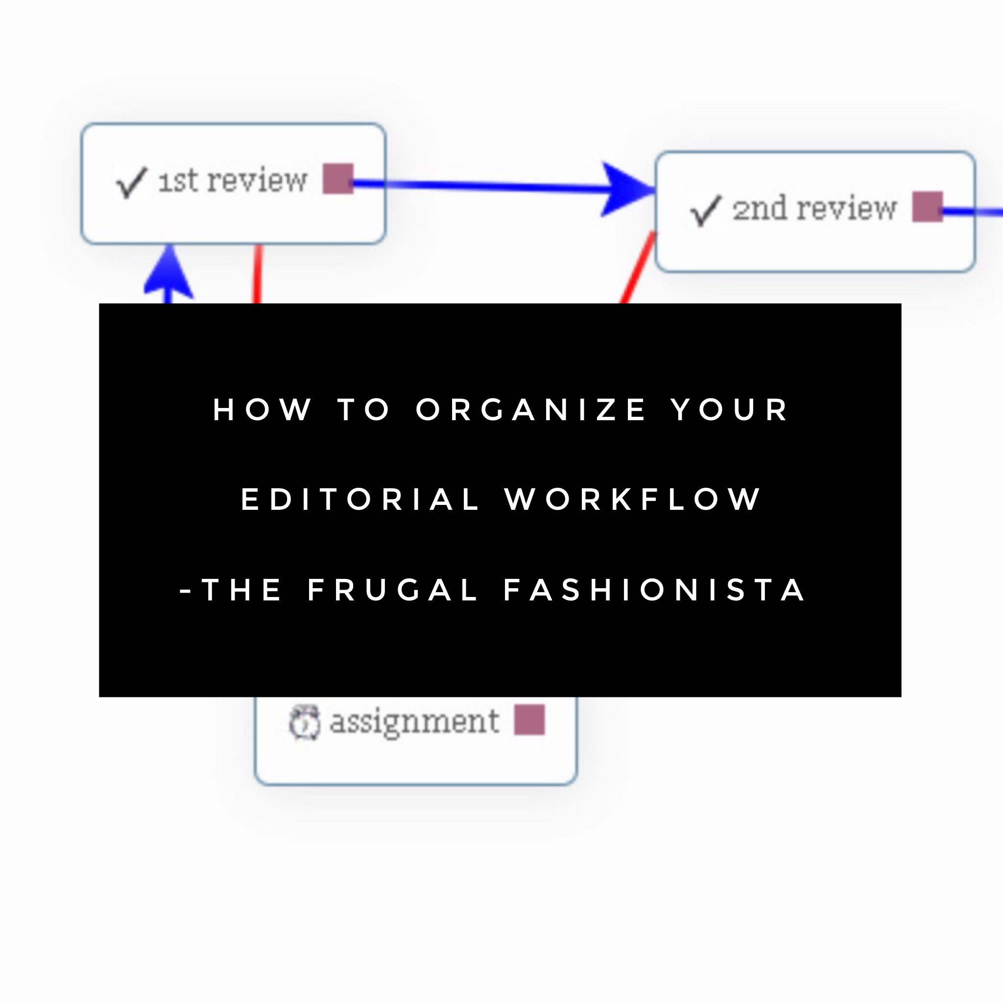 The Frugal Fashionista: How to Organize Your Editorial Workflow